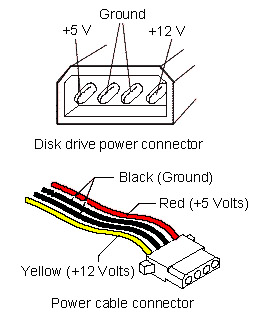 pwr 4pin 8570 hard drive power wiring diagram at panicattacktreatment.co